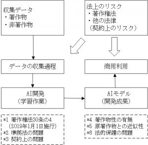 20190330_ai