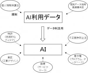 20190428_ai_zu1