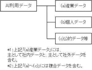 20190428_ai_zu2