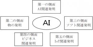 20190430_ai_zu7