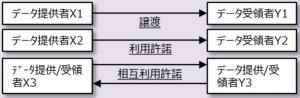 20190506_data_d1
