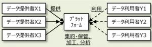 20190506_data_d3