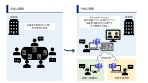20200115_microsoft_teams_zu01