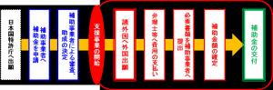20200514_zu01