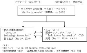 20200531c_zu01