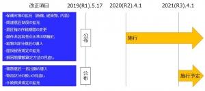 20200808_zu01