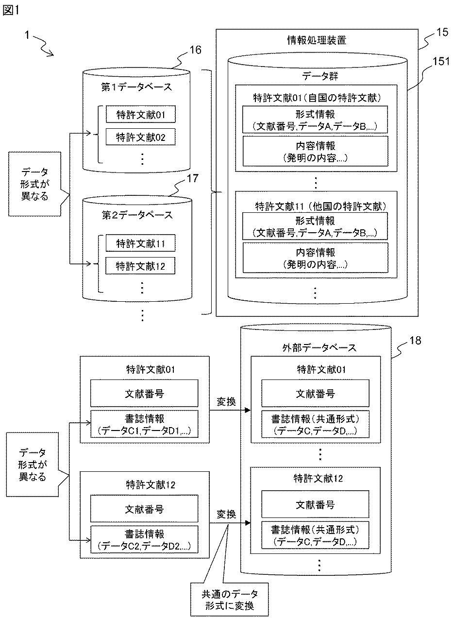 検索 方法 特許